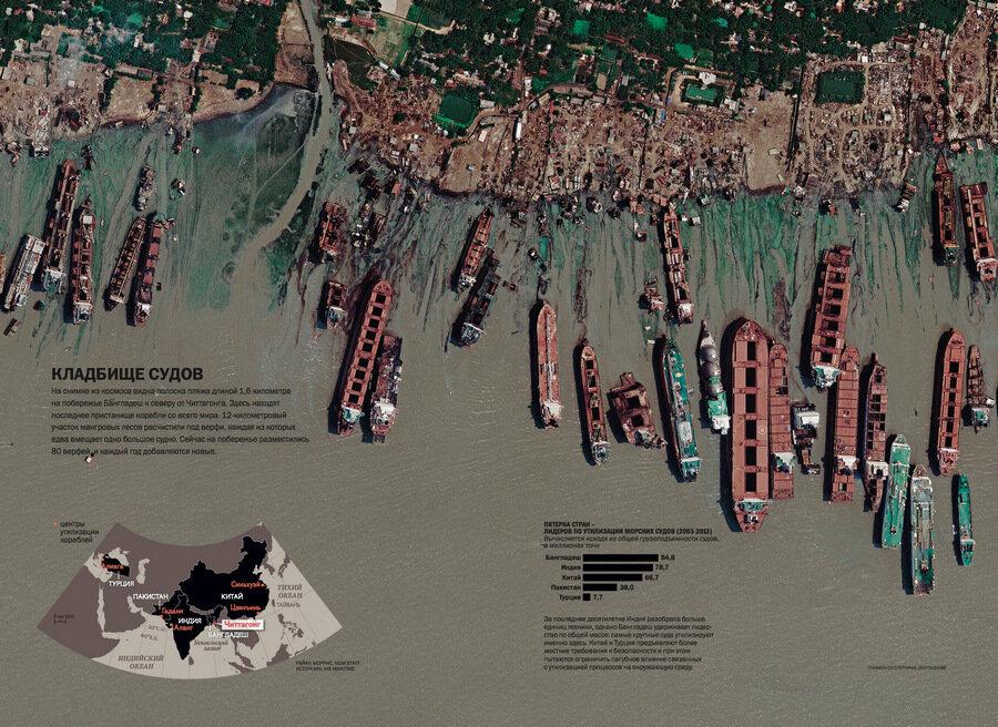 Черная вода и адский труд: кладбище кораблей в Бангладеш
